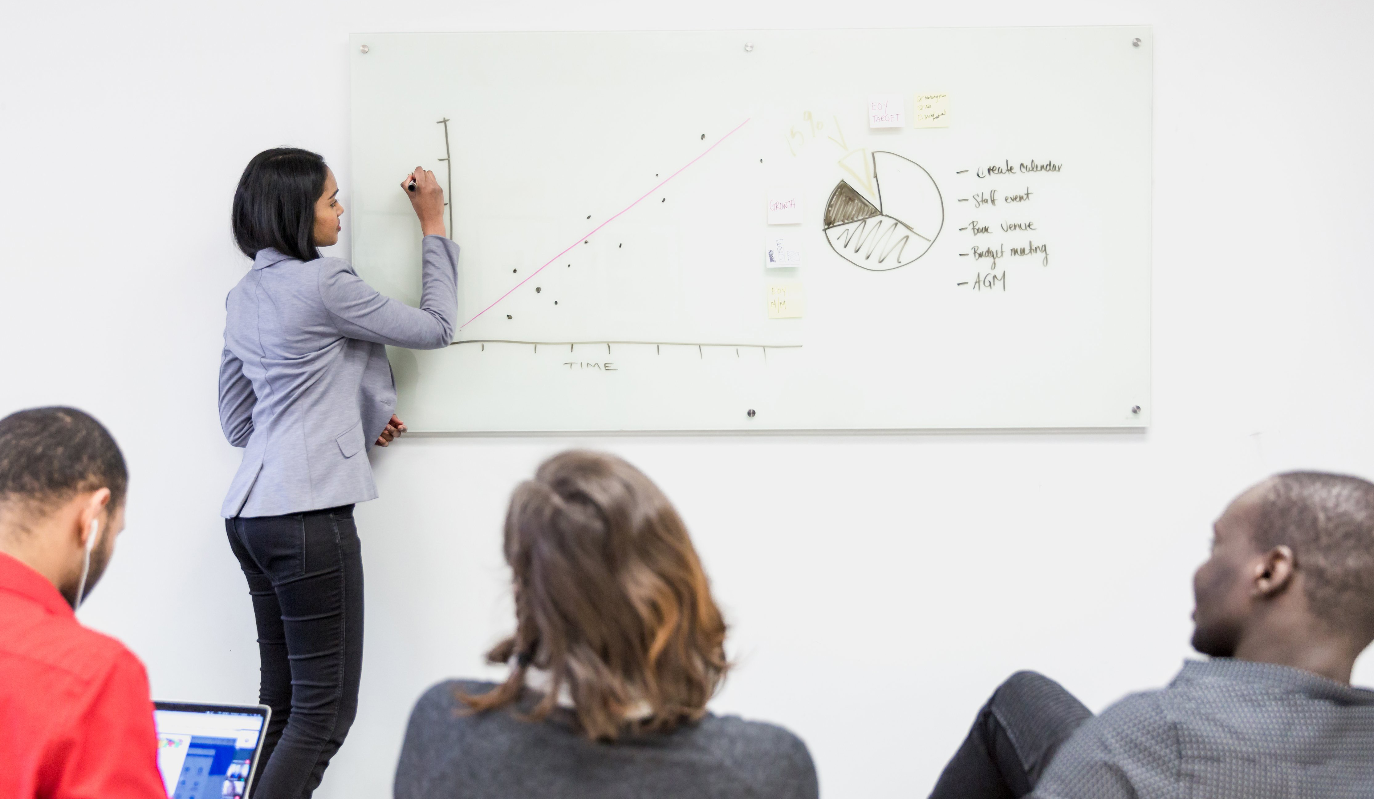 cropped_woman-presents-on-whiteboard